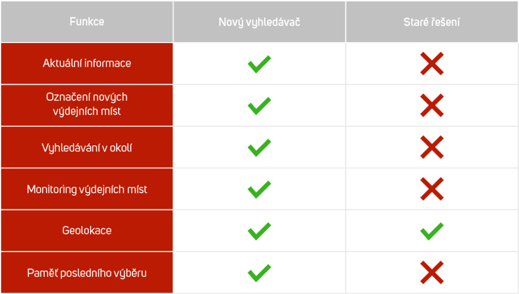 Widget Zásilkovna.cz